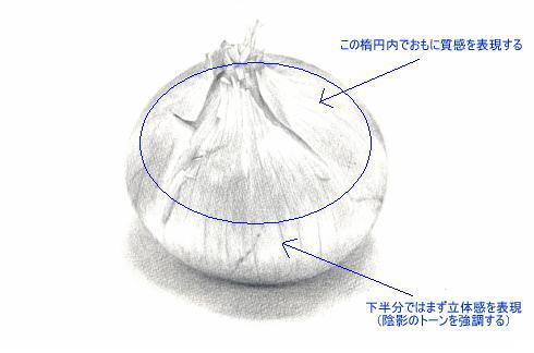 Re: 玉葱