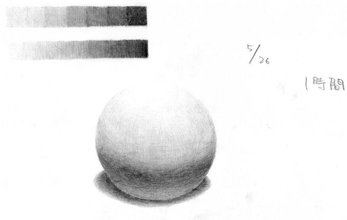 球の想定描写