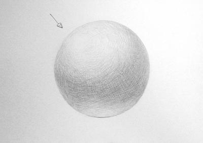 想定描写:球体