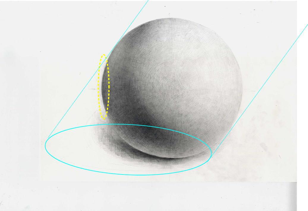 Re: 球体