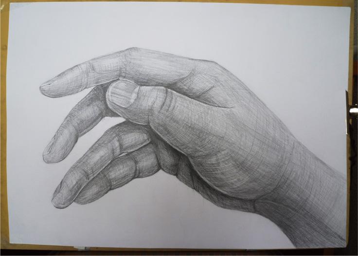 Re: 右手