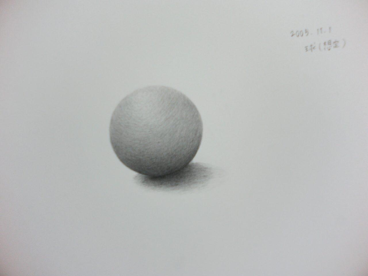 球(想定描写)