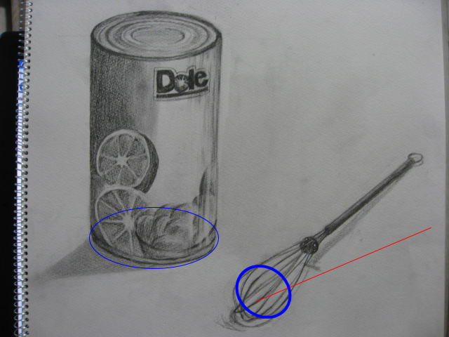 Re: 缶詰と泡立て器
